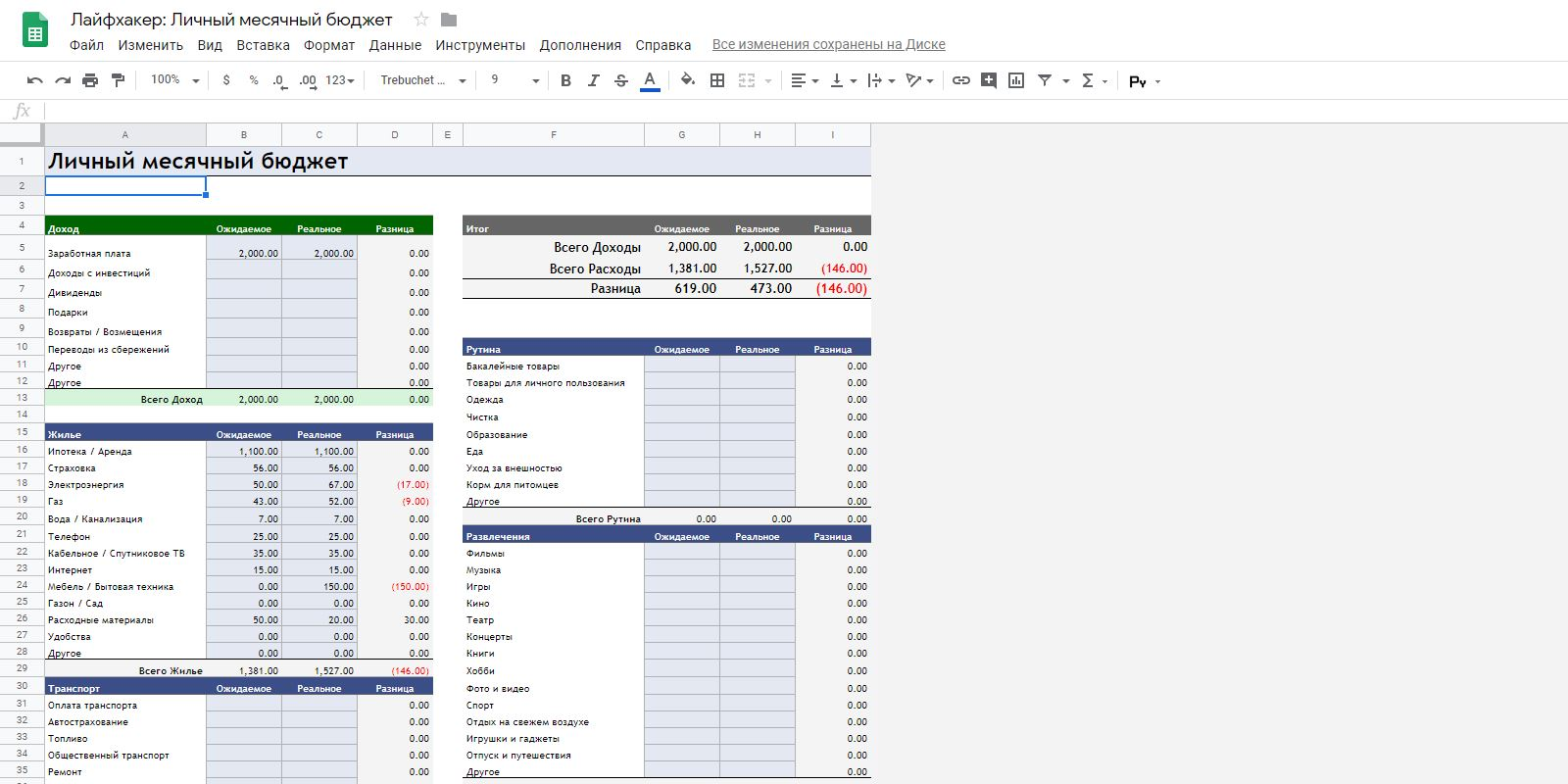 «Google Таблицы»: шаблон «Личный и семейный бюджет»