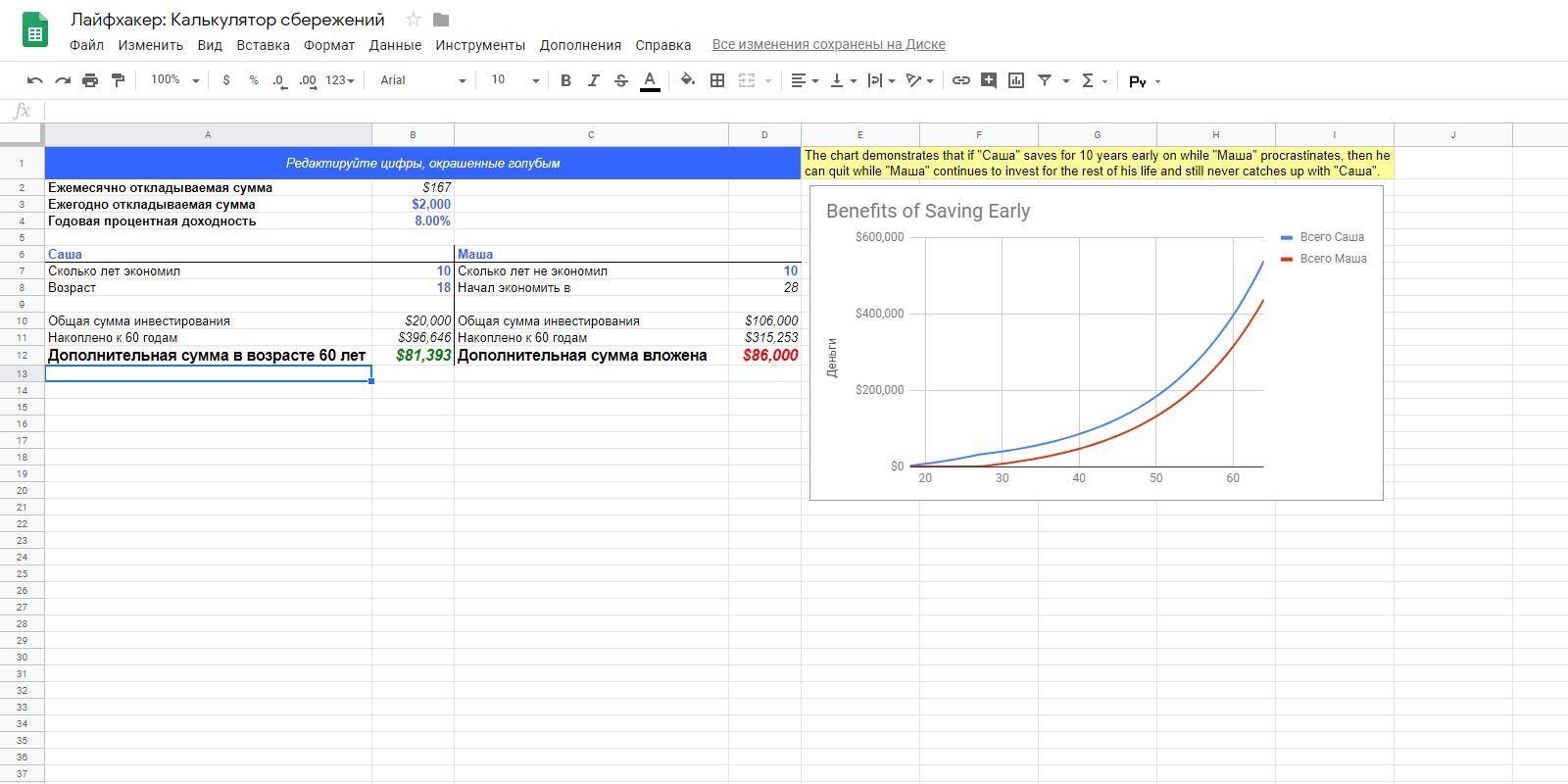 «Google Таблицы»: шаблон «Калькулятор сбережений»