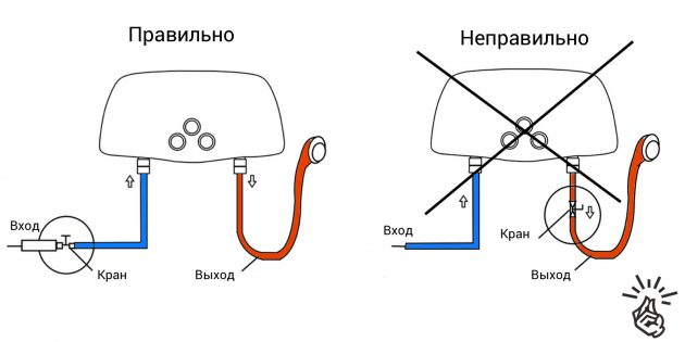 После водонагревателя не должно быть никакой запорной арматуры