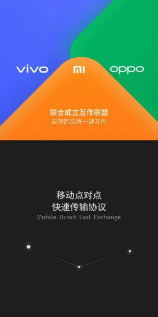 Аналог AirDrop от Xiaomi, OPPO и Vivo