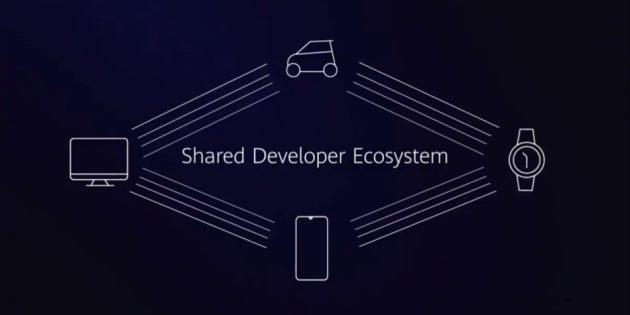 Устройства, на которых будет работать операционная система Huawei