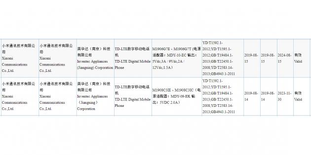 Раскрыты дизайн и характеристики Redmi 8