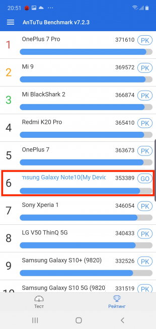 Galaxy Note 10: синтетические тесты