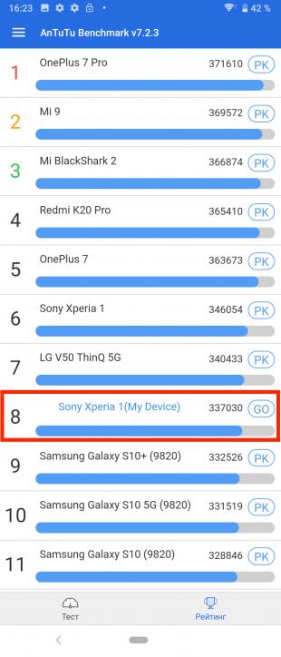 Sony Xperia 1: тест AnTuTu