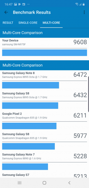 Galaxy Note 10+: синтетические тесты