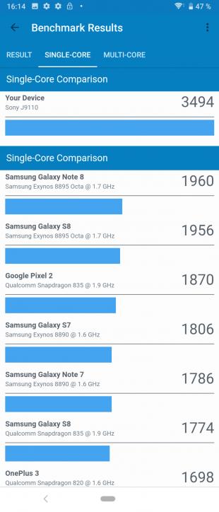 Sony Xperia 1: синтетические тесты