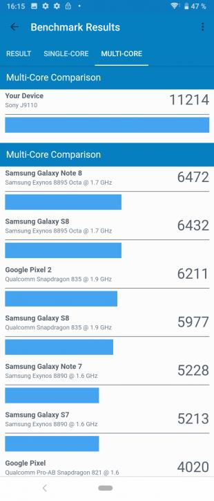 Sony Xperia 1: синтетический тест