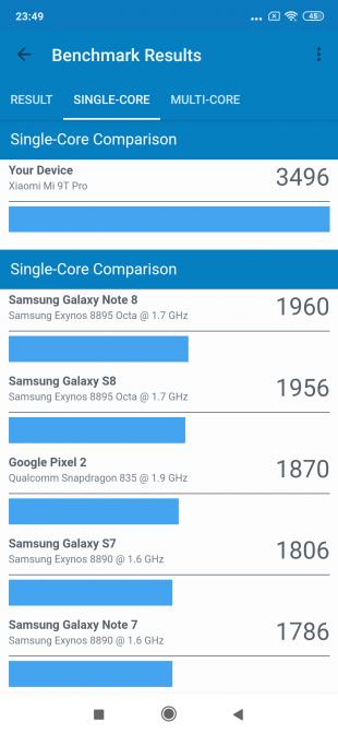 Xiaomi Mi 9T Pro: Geekbench