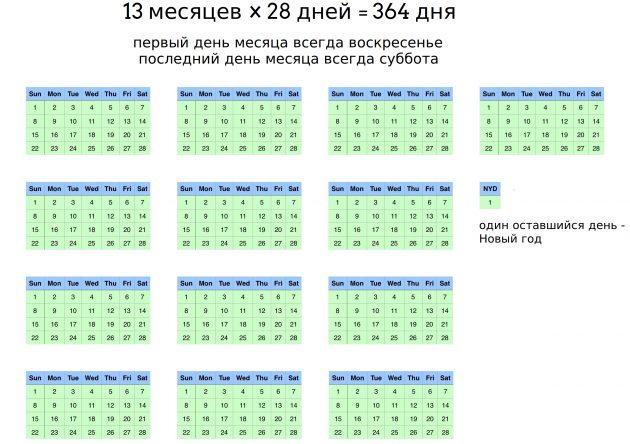 календарь 13 месяцев