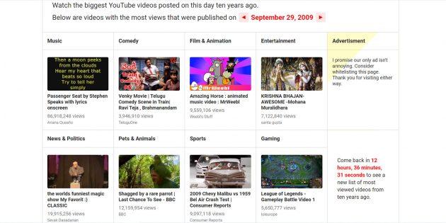 Сайт с роликами, которые были самыми популярными на YouTube 10 лет назад