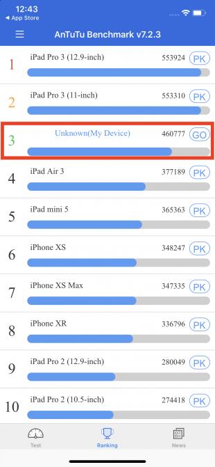 iPhone 11: Тест производительности