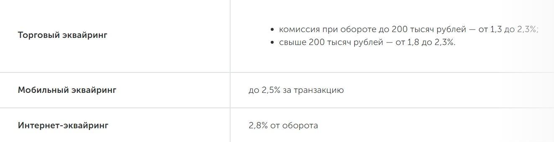 Как выбрать банк для бизнеса и выгодный тариф: эквайринг