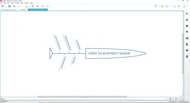 Диаграмма Исикавы: добавьте столько ответвлений, сколько нужно