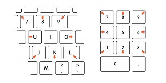 Управление мышью с клавиатуры на macOS