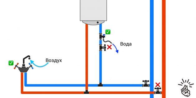Как слить воду с водонагревателя: подключение без тройников