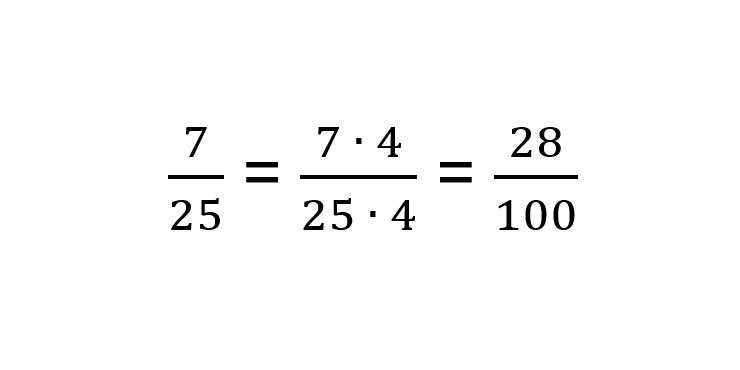 Как перевести обычную дробь в десятичную: превратите знаменатель в 10, 100или 1000