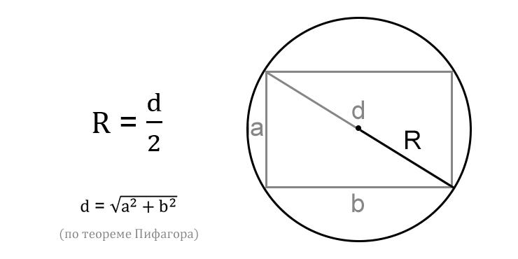 Как вычислить радиус окружности через диагональ вписанного прямоугольника