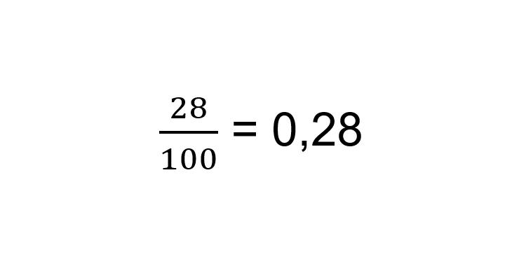 Как перевести обычную дробь в десятичную: отделите запятой столько цифр, сколько было нулей