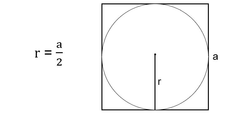 Как найти радиус круга через сторону описанного квадрата