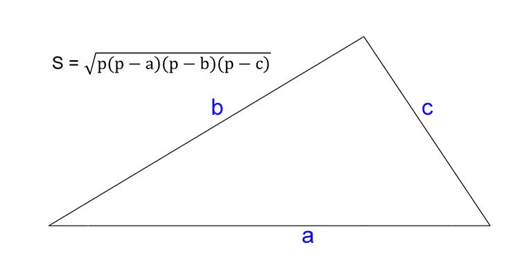 Как найти площадь треугольника по формуле Герона