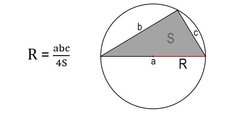 Как найти радиус окружности через стороны и площадь вписанного треугольника