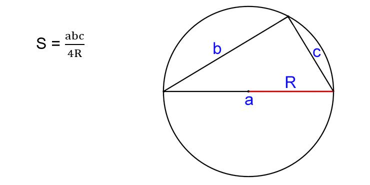 Как вычислить площадь треугольника, зная три стороны и радиус описанной окружности