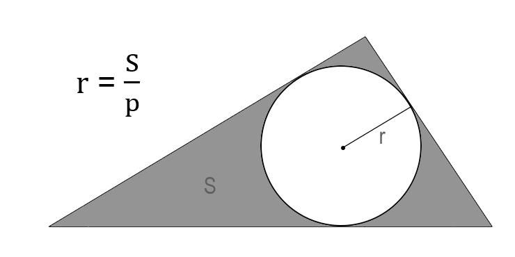 Как найти радиус окружности через площадь и полупериметр описанного треугольника
