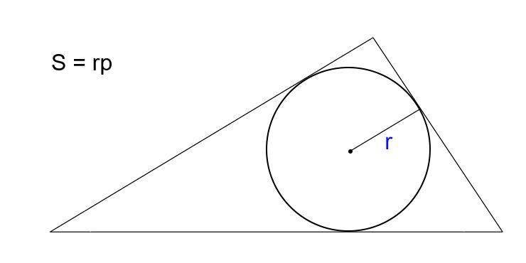 Как вычислить площадь треугольника, зная радиус вписанной окружности и полупериметр