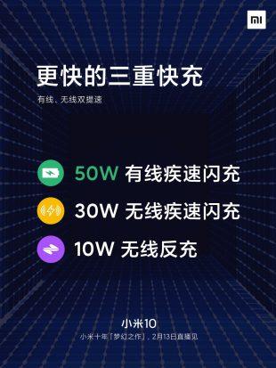 характеристики Xiaomi Mi 10