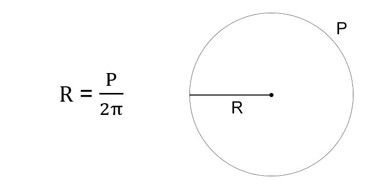 Как найти радиус круга через длину окружности