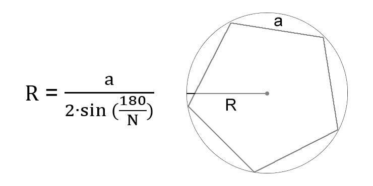 Как вычислить радиус круга через сторону вписанного правильного многоугольника