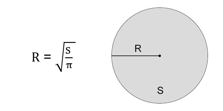 Как найти радиус окружности через площадь круга