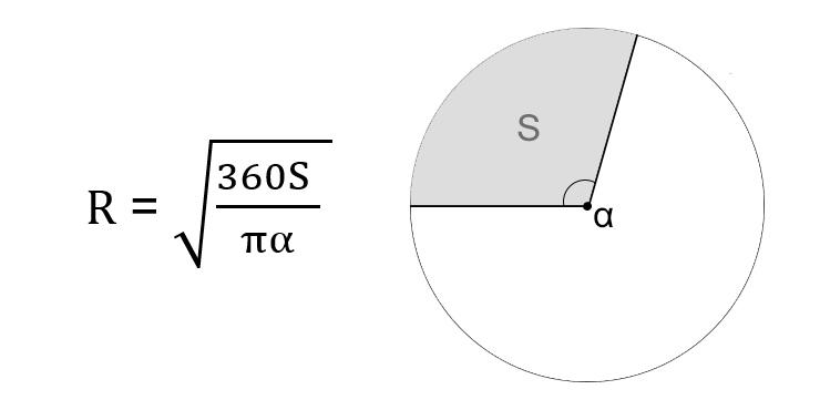 Как найти радиус окружности через площадь сектора и его центральный угол