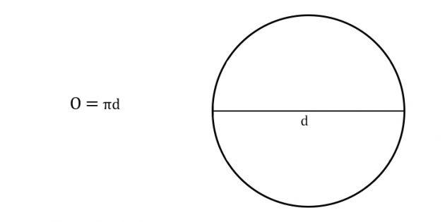 Как найти длину окружности через диаметр