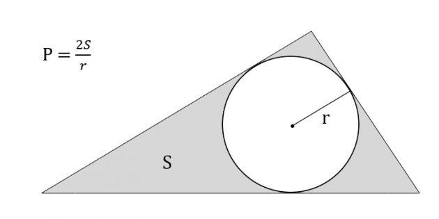 Как найти периметр треугольника, зная его площадь и радиус вписанной окружности