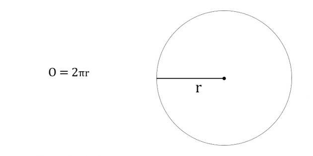 Как найти длину окружности через радиус