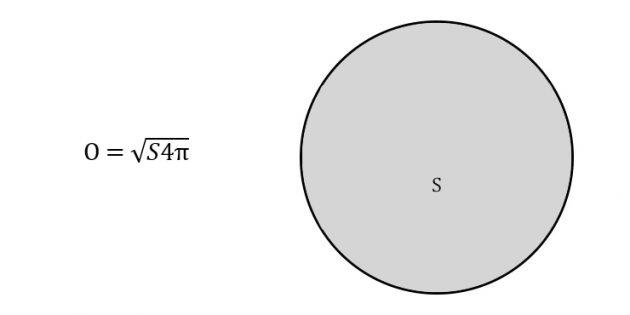 Как вычислить длину окружности через площадь круга