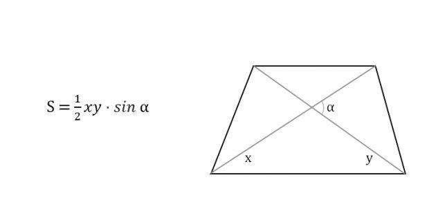 Как найти площадь трапеции через диагонали и угол между ними