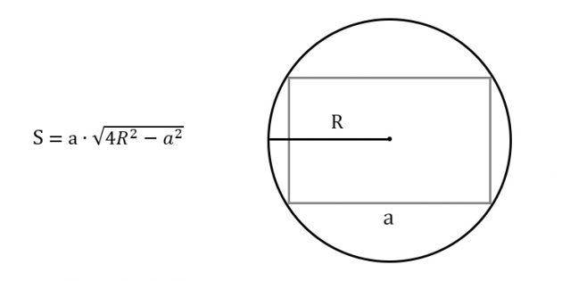 Как найти площадь прямоугольника, зная любую сторону и радиус описанной окружности