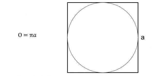 Как вычислить длину окружности через сторону описанного квадрата