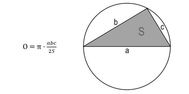 Как найти длину окружности через стороны и площадь вписанного треугольника