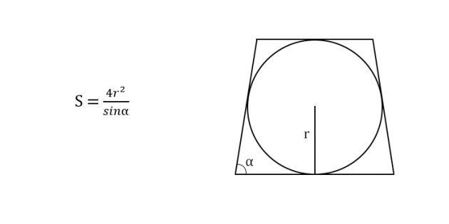 Как найти площадь равнобедренной трапеции через радиус вписанной окружности и угол
