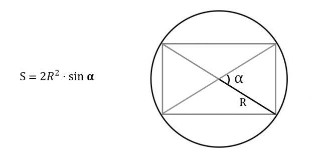 Как найти площадь прямоугольника, зная радиус описанной окружности и угол между диагоналями