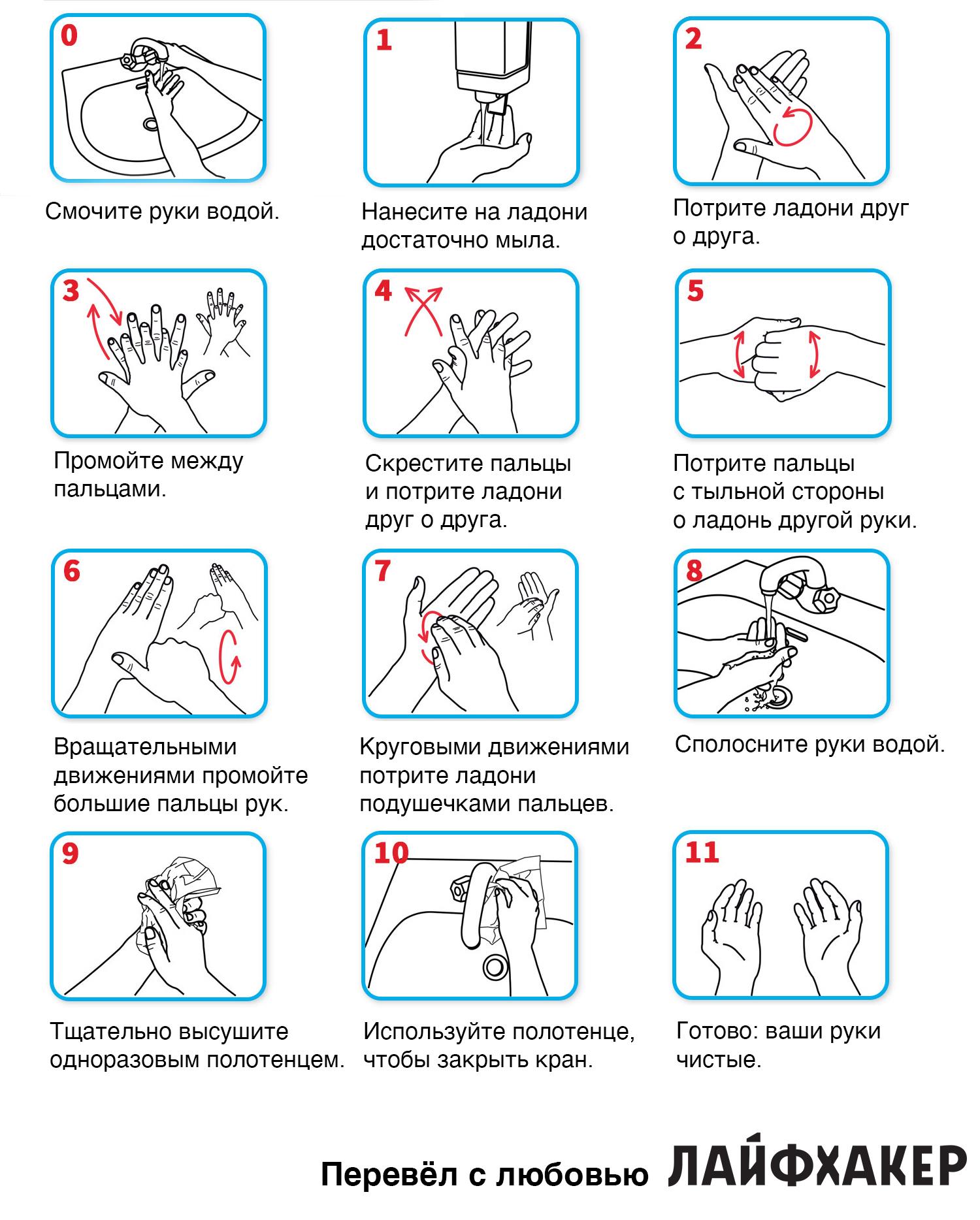 человеку легко способы мытья рук картинки достижения этих