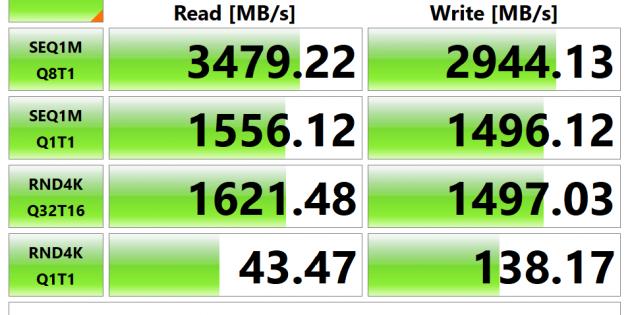 Скорость чтения и записи Huawei MateBook X Pro 2020