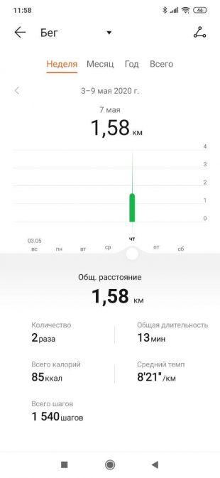 Huawei GT 2e: статистика в приложении