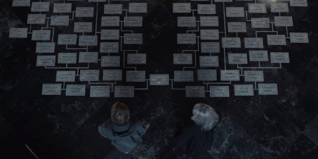 Сериала «Тьма» — 2020
