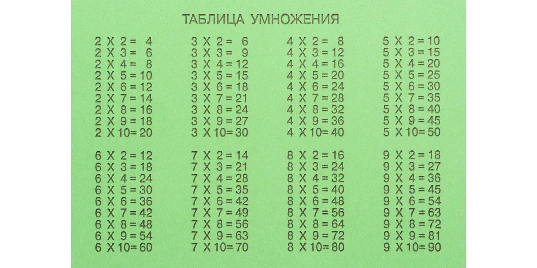 Таблица умножения | 680x1360