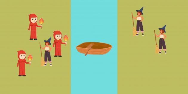 Логическая задача: на левом берегу находятся одна ведьма и три инквизитора, на правом — две ведьмы