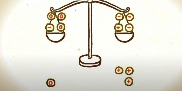 логическая задача по математике: найдите поддельную монету